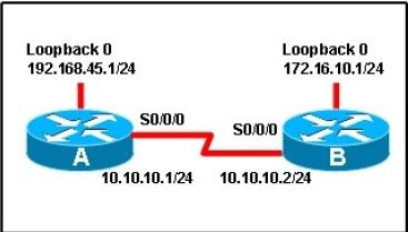 CISCO CCNA Exam – Q111