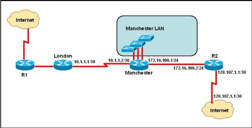 CISCO CCNA Exam – Q117