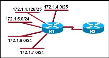 CISCO CCNA Exam – Q136