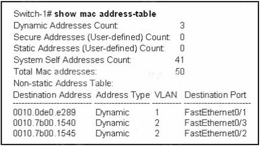 CISCO CCNA Exam – Q65