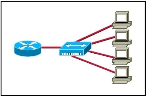 CISCO CCNA Exam – Q86