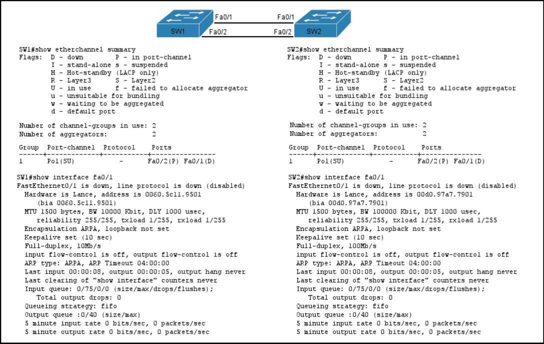 Sem-Sim Cisco CCNA Exam Router Simulator