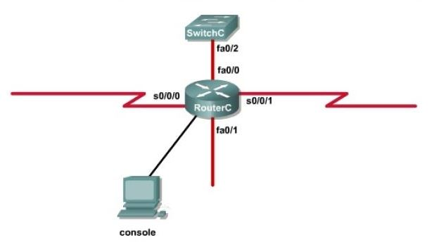 CISCO CCNA Exam – Q336b