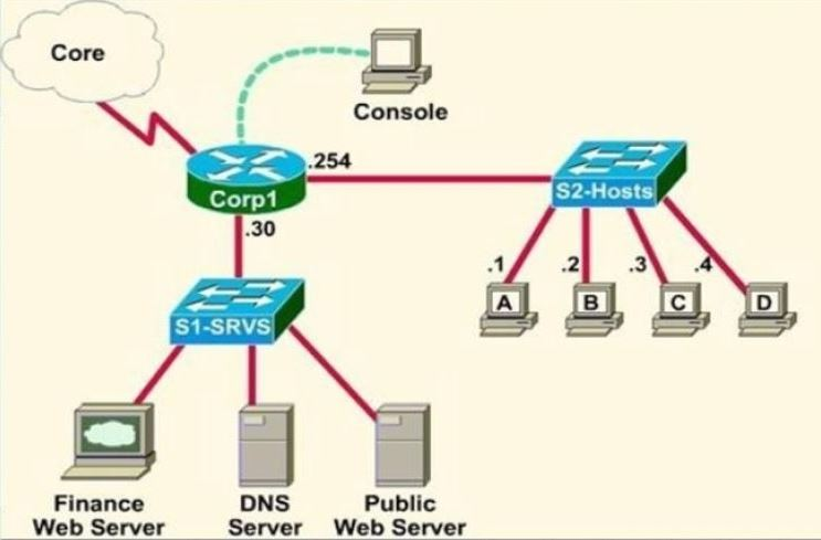 CISCO CCNA Exam – Q337