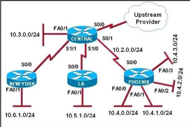 CISCO CCNA Exam – Q193