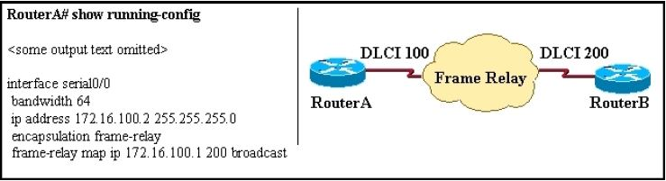 CISCO CCNA Exam – Q252