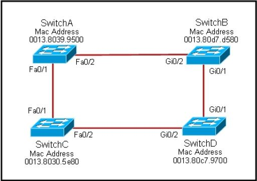 CISCO CCNA Exam – Q33
