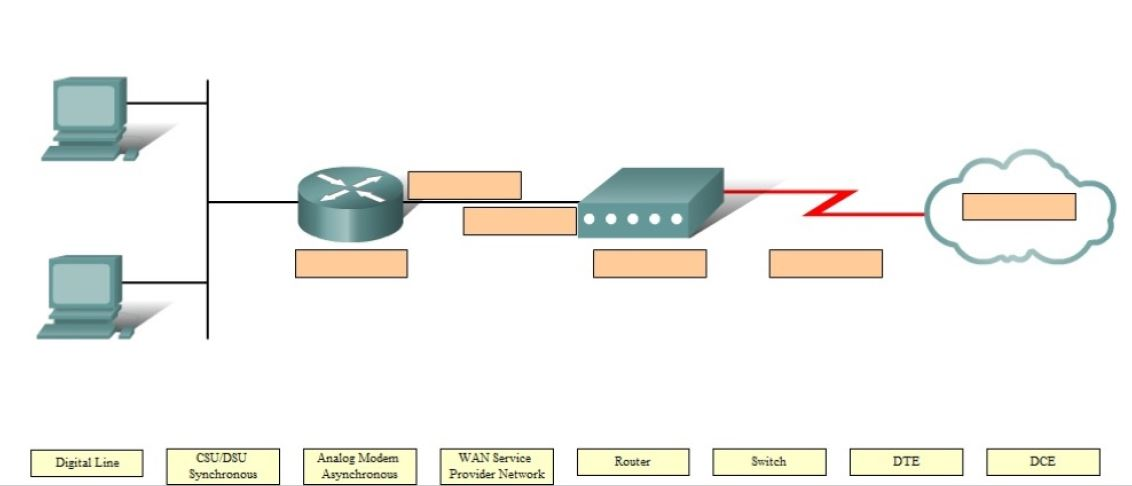 CISCO CCNA Exam – Q71