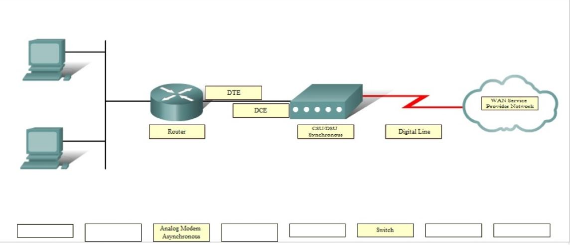 CISCO CCNA Exam – Q71b